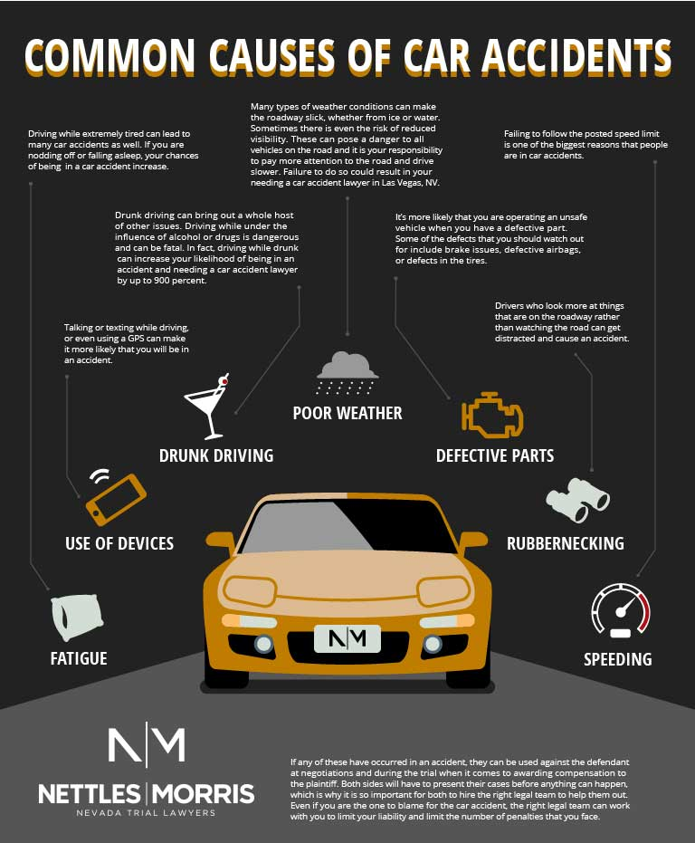 Common causes of car accidents in Nevada - infographic
