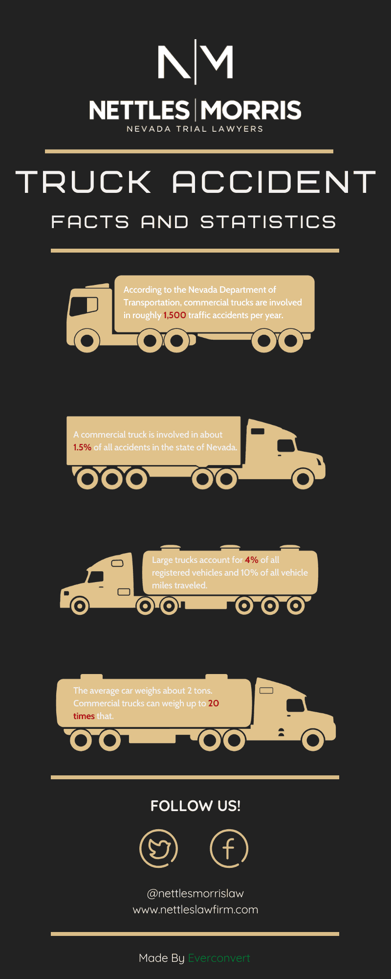 Nevada Truck Accident Facts And Statistics Infographic